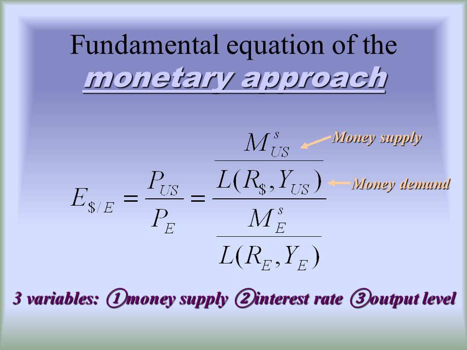monetary approach monetary approach Fundamental equation of the monetary approach monetary approach Money supply Money demand 3 variables: money supply interest rate output level