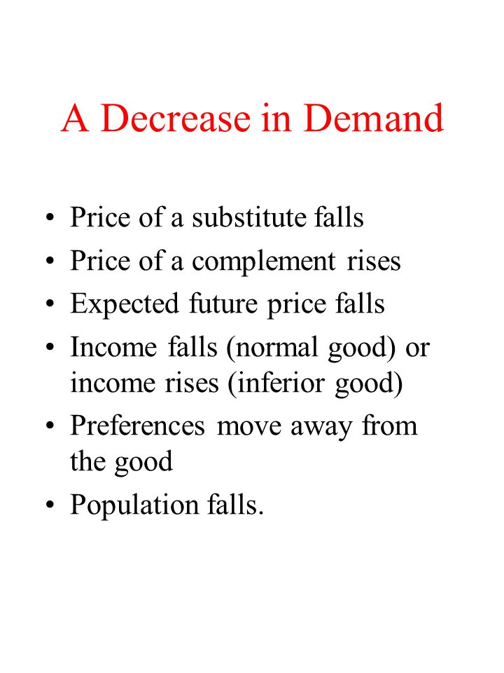A Decrease in Demand Price of a substitute falls Price of a complement rises Expected future price falls Income falls (normal good) or income rises (i