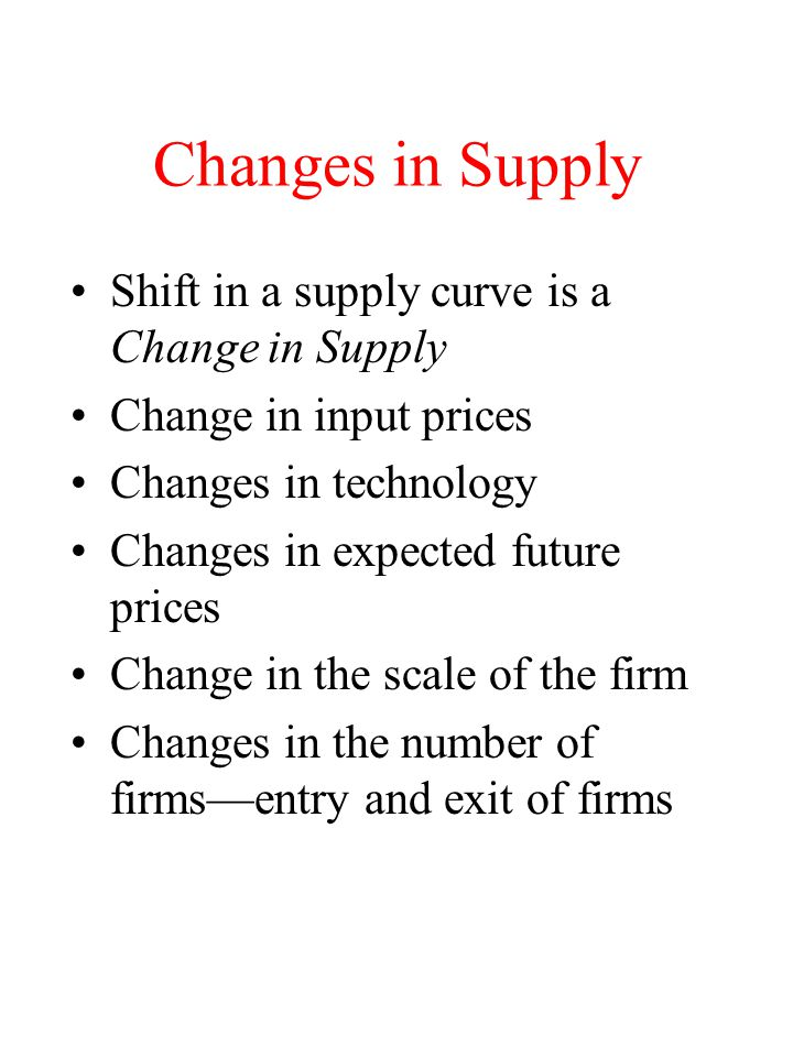 Changes in Supply Shift in a supply curve is a Change in Supply Change in input prices Changes in technology Changes in expected future prices Change