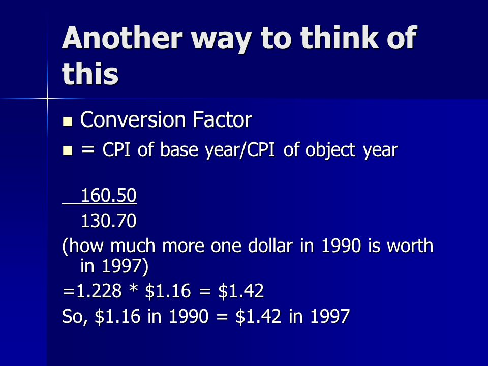 Another way to think of this Conversion Factor Conversion Factor = CPI of base year/CPI of object year = CPI of base year/CPI of object year160.50130.70 (how much more one dollar in 1990 is worth in 1997) =1.228 * $1.16 = $1.42 So, $1.16 in 1990 = $1.42 in 1997