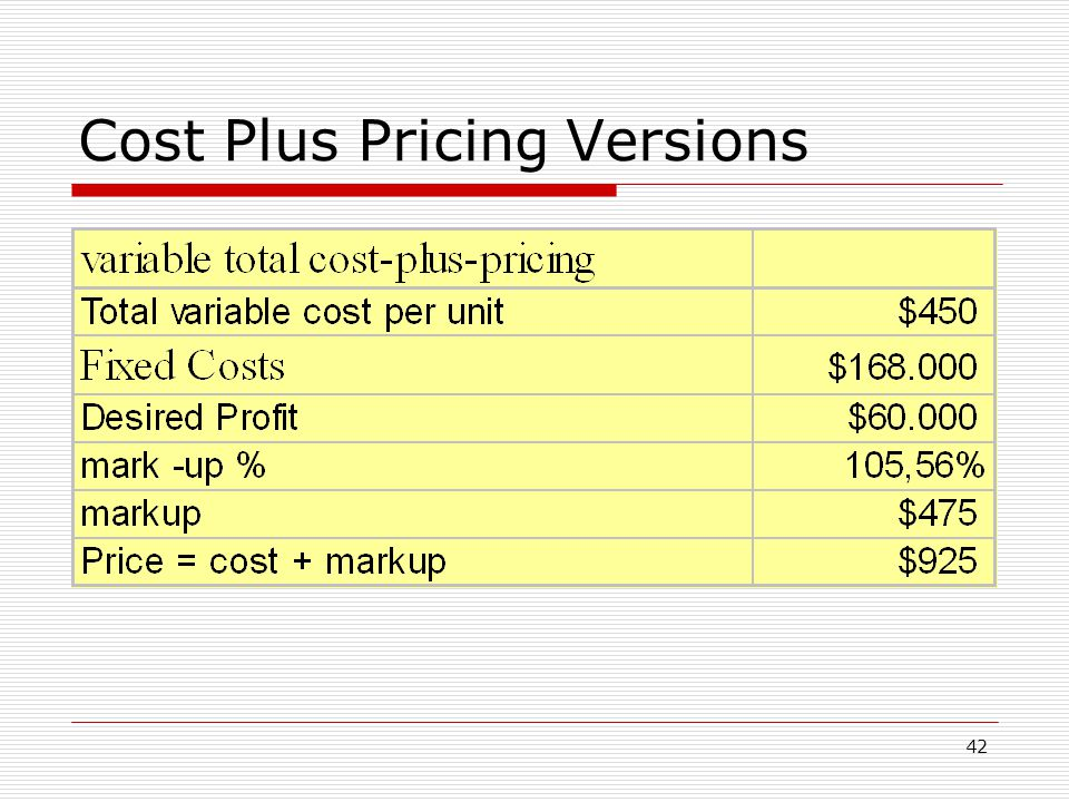 42 Cost Plus Pricing Versions