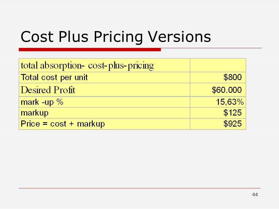 44 Cost Plus Pricing Versions