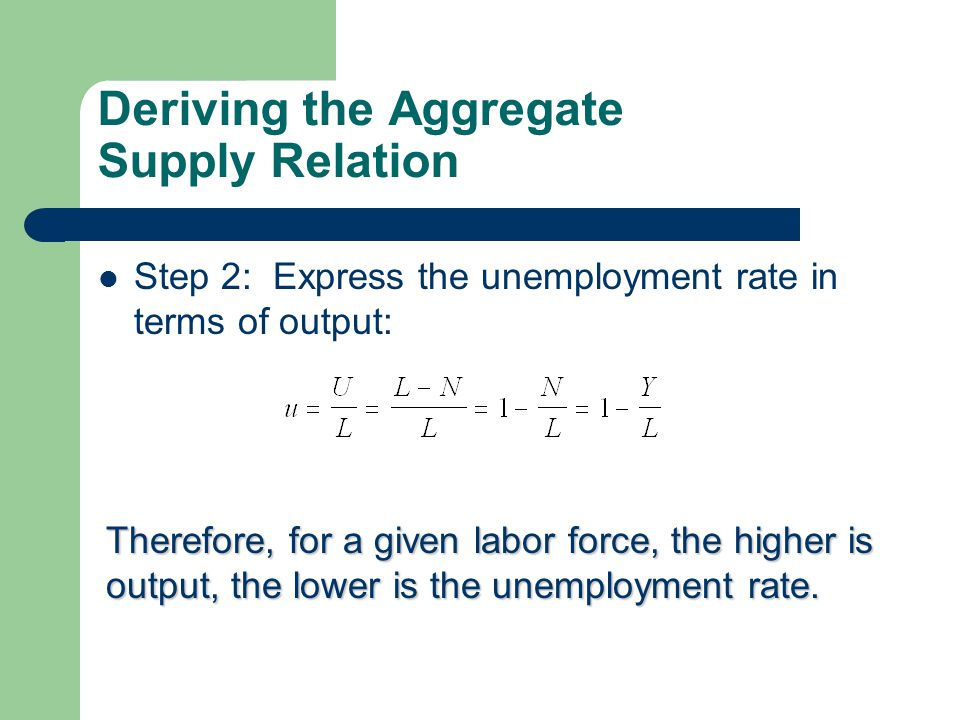 Deriving the Aggregate Supply Relation Step 2: Express the unemployment rate in terms of output: Therefore, for a given labor force, the higher is out