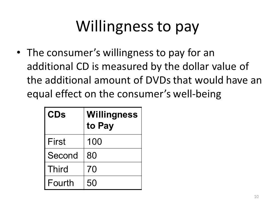 10 Willingness to pay The consumers willingness to pay for an additional CD is measured by the dollar value of the additional amount of DVDs that would have an equal effect on the consumers well-being CDsWillingness to Pay First100 Second80 Third70 Fourth50