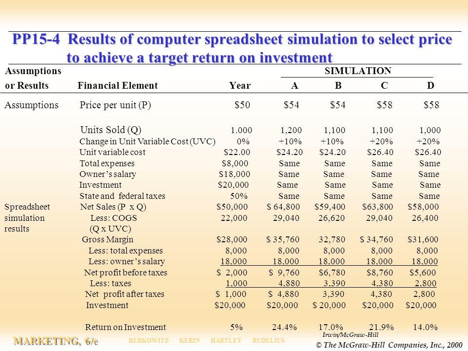 Irwin/McGraw-Hill © The McGraw-Hill Companies, Inc., 2000 MARKETING, 6/e BERKOWITZ KERIN HARTLEY RUDELIUS PP15-4 Results of computer spreadsheet simul