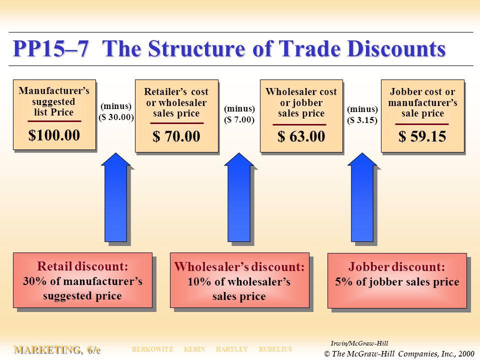 Irwin/McGraw-Hill © The McGraw-Hill Companies, Inc., 2000 MARKETING, 6/e BERKOWITZ KERIN HARTLEY RUDELIUS Jobber discount: 5% of jobber sales price Jo