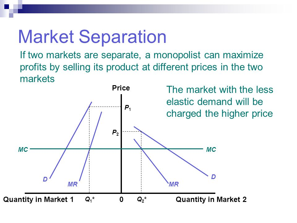 Third-Degree Price Discrimination Suppose that the demand curves in two separated markets are given by Q 1 = 24 – P 1 Q 2 = 24 – 2P 2 Suppose that marginal cost is constant and equal to 6 Profit maximization requires that MR 1 = 24 – 2Q 1 = 6 = MR 2 = 12 – Q 2