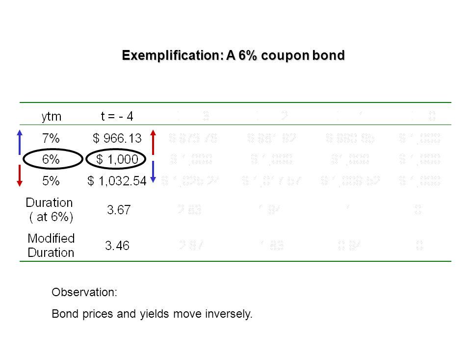Duration Theorems: A Summary I.