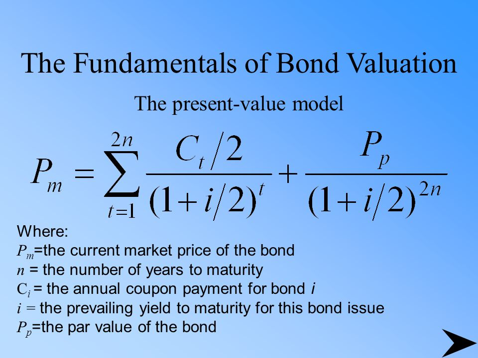 The Fundamentals of Bond Valuation The present-value model Where: P m =the current market price of the bond n = the number of years to maturity C i =