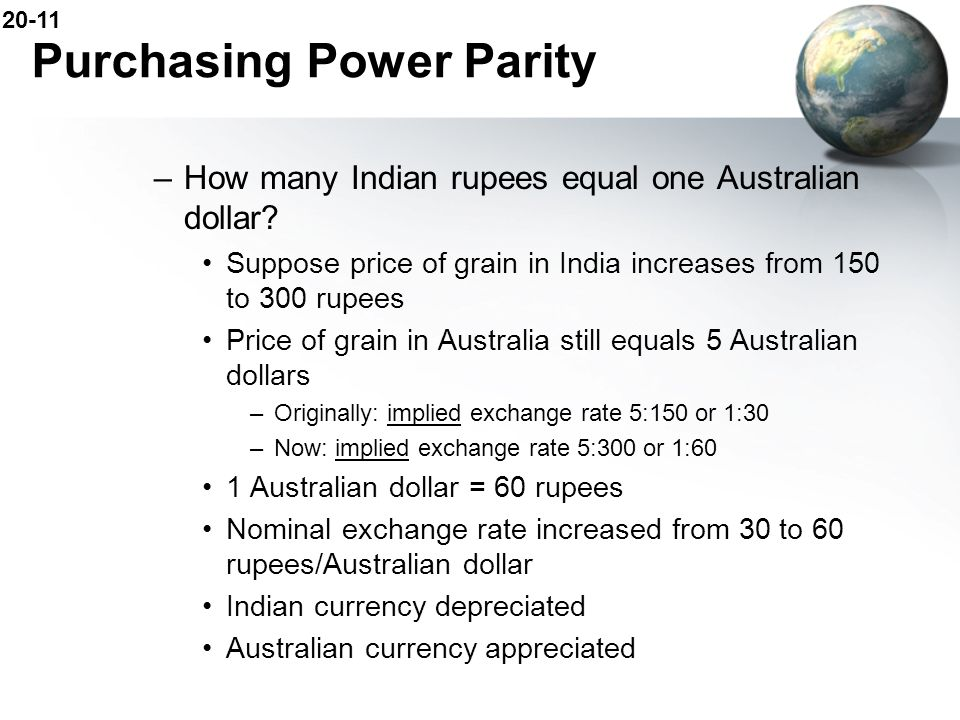 20-11 Purchasing Power Parity –How many Indian rupees equal one Australian dollar? Suppose price of grain in India increases from 150 to 300 rupees Pr
