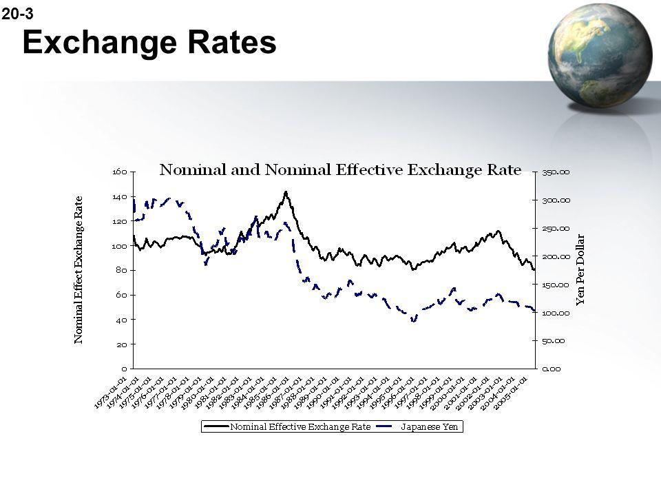 20-3 Exchange Rates