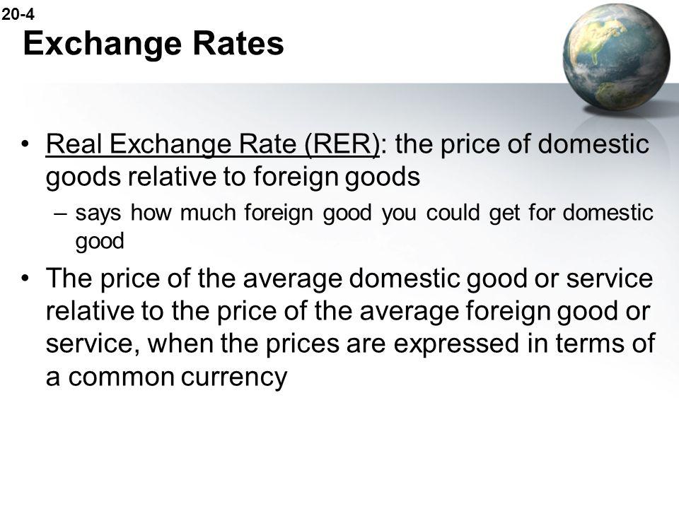 20-15 Inflation and Currency Depreciation Twenty Year Window Currency Depreciation (% pa)