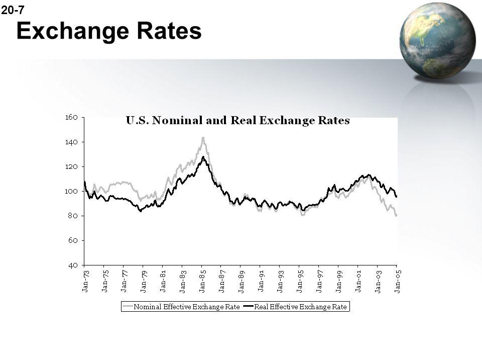 20-7 Exchange Rates