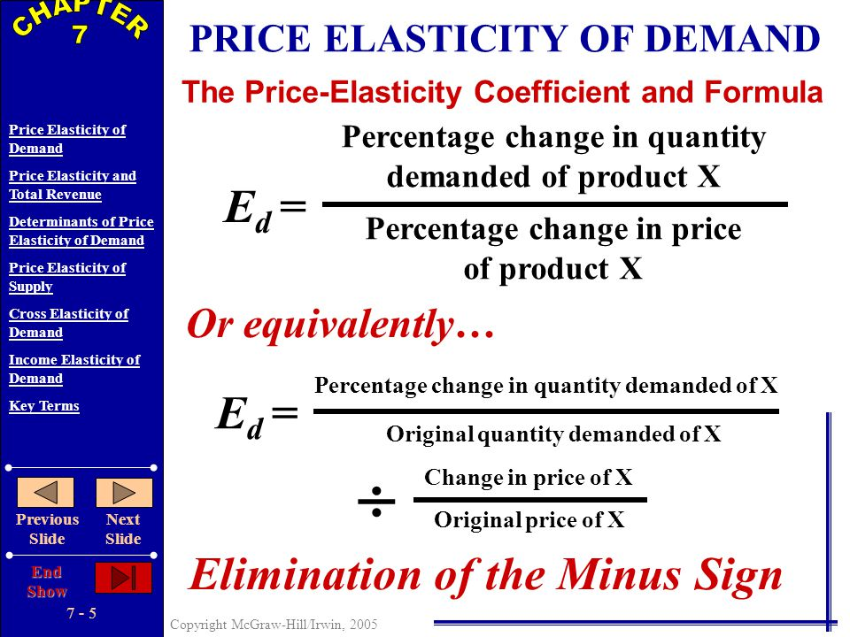 7 - 4 Copyright McGraw-Hill/Irwin, 2005 Price Elasticity of Demand Price Elasticity and Total Revenue Determinants of Price Elasticity of Demand Price