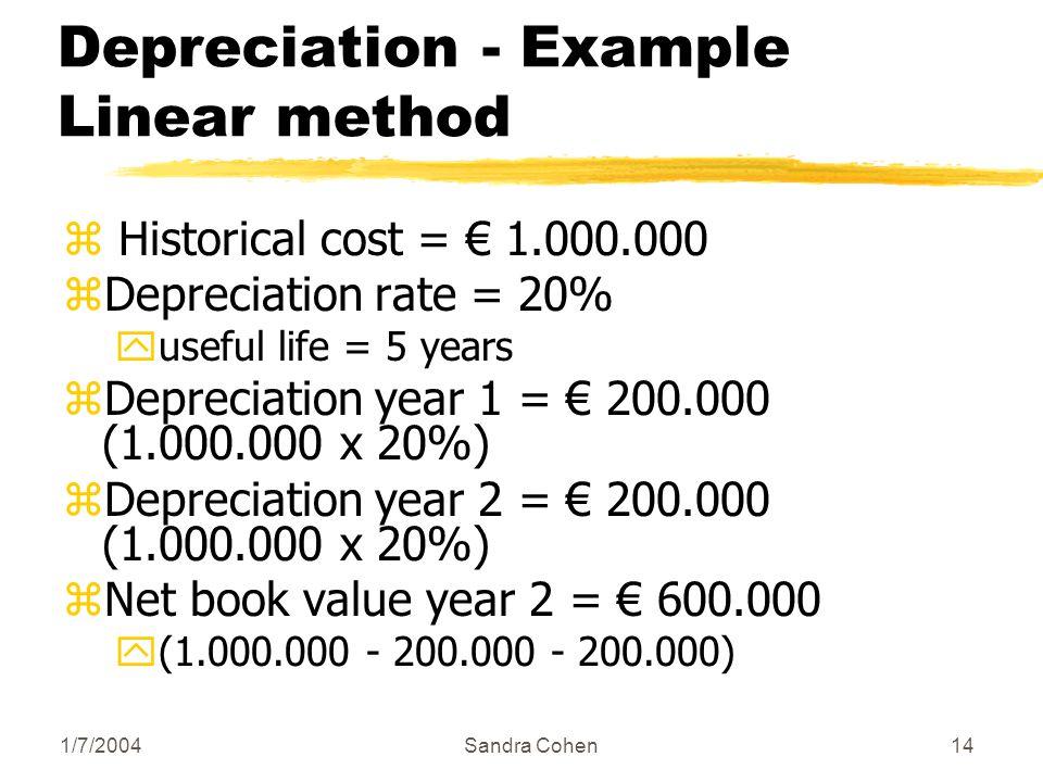 1/7/2004Sandra Cohen14 Depreciation - Example Linear method z Historical cost = 1.000.000 zDepreciation rate = 20% yuseful life = 5 years zDepreciatio