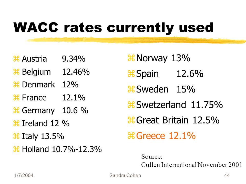 1/7/2004Sandra Cohen44 WACC rates currently used zAustria 9.34% zBelgium12.46% zDenmark12% zFrance12.1% zGermany10.6 % zIreland 12 % zItaly 13.5% zHolland 10.7%-12.3% z Norway 13% z Spain12.6% z Sweden15% z Swetzerland 11.75% z Great Britain 12.5% z Greece 12.1% Source: Cullen International November 2001