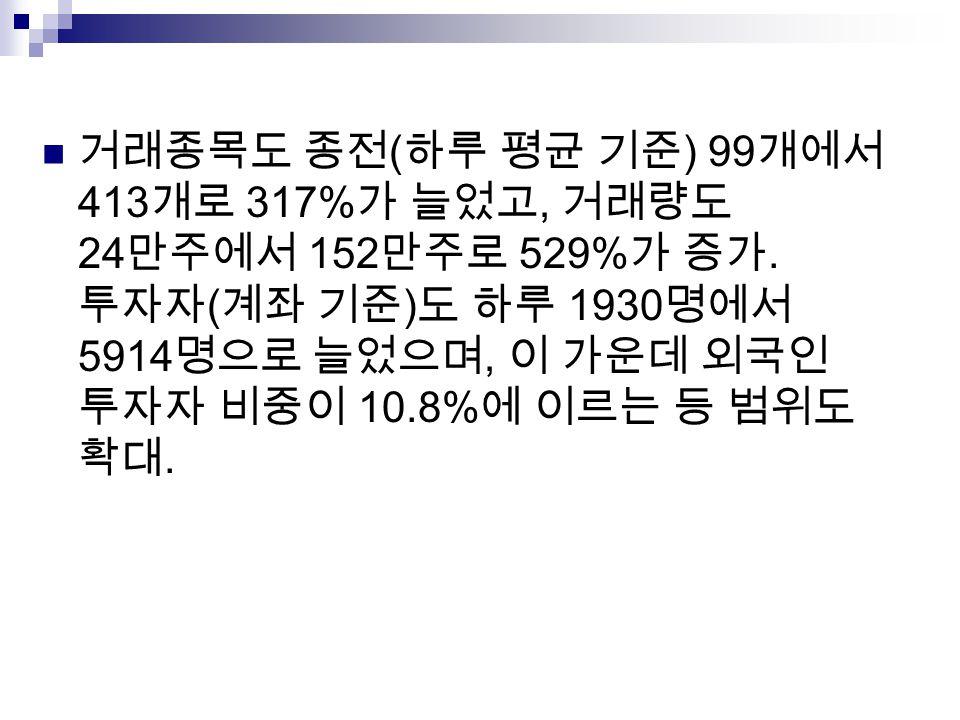 ( ) 99 413 317%, 24 152 529%. ( ) 1930 5914, 10.8%.