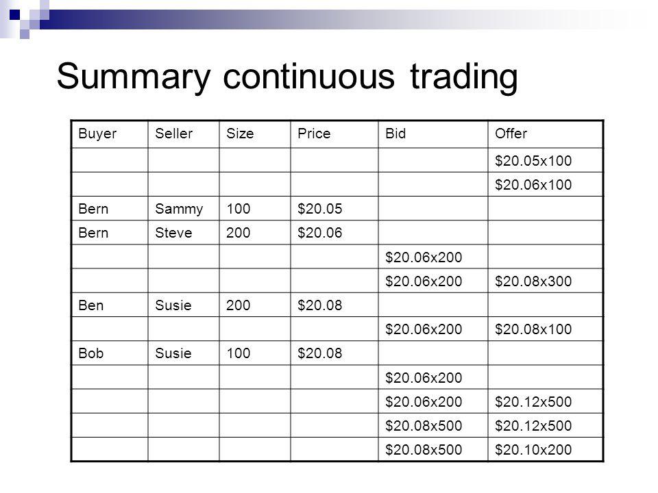 Summary continuous trading BuyerSellerSizePriceBidOffer $20.05x100 $20.06x100 BernSammy100$20.05 BernSteve200$20.06 $20.06x200 $20.08x300 BenSusie200$20.08 $20.06x200$20.08x100 BobSusie100$20.08 $20.06x200 $20.12x500 $20.08x500$20.12x500 $20.08x500$20.10x200