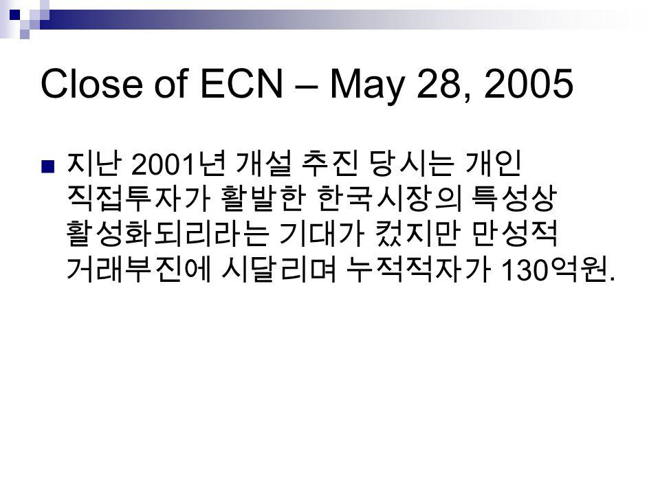 Close of ECN – May 28, 2005 2001 130.