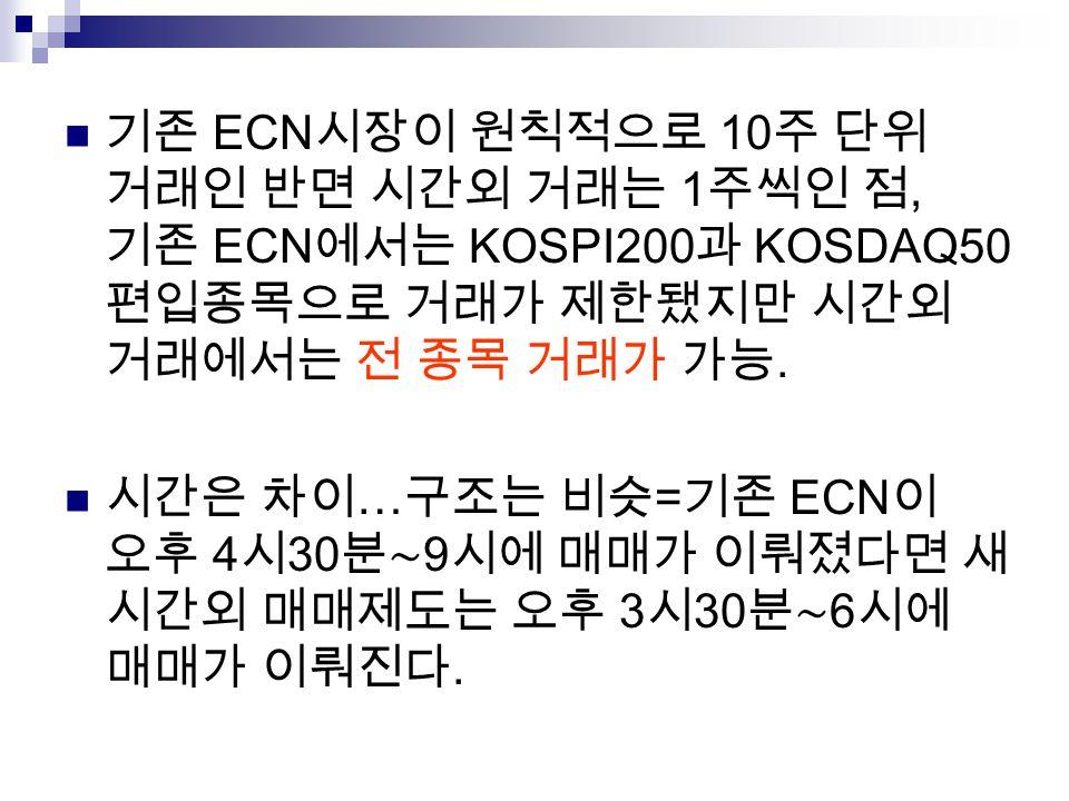 ECN 10 1, ECN KOSPI200 KOSDAQ50. … = ECN 4 30 9 3 30 6.