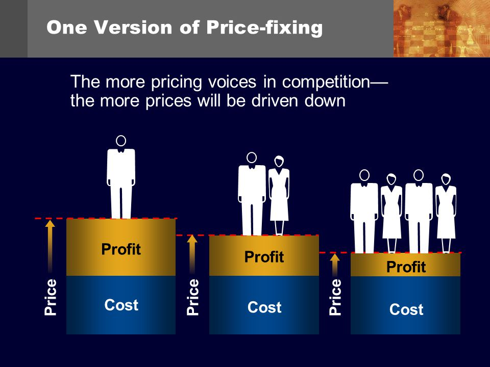 One Version of Price-fixing Price Profit The more pricing voices in competition the more prices will be driven down Cost