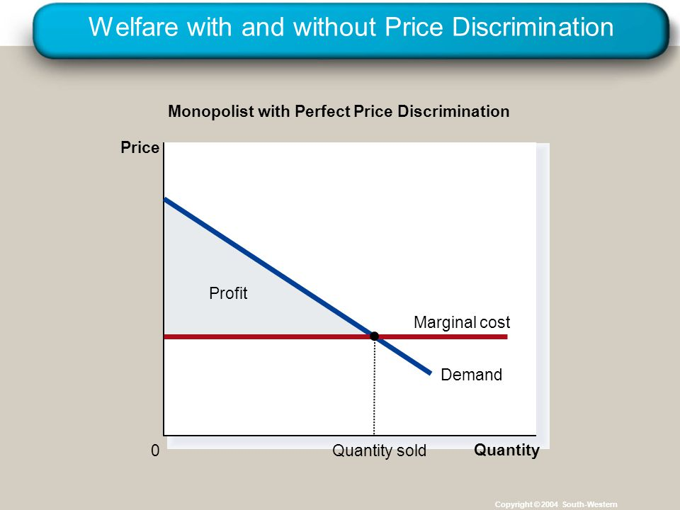 Welfare with and without Price Discrimination Copyright © 2004 South-Western Profit Monopolist with Perfect Price Discrimination Price 0 Quantity Demand Marginal cost Quantity sold