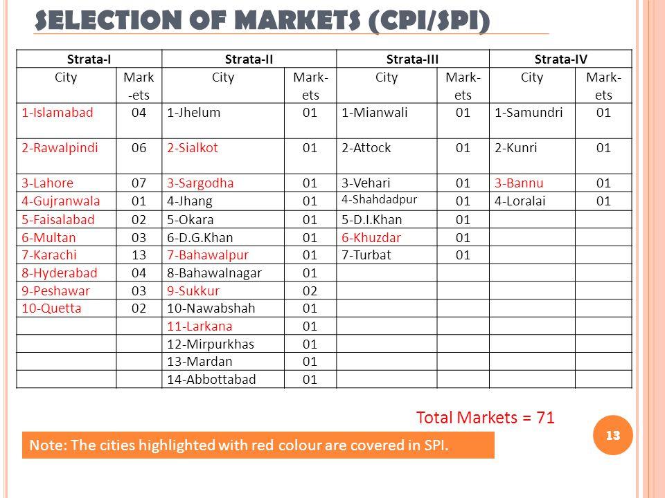 13 Strata-IStrata-IIStrata-IIIStrata-IV CityMark -ets CityMark- ets CityMark- ets CityMark- ets 1-Islamabad041-Jhelum011-Mianwali011-Samundri01 2-Rawalpindi062-Sialkot012-Attock012-Kunri01 3-Lahore073-Sargodha013-Vehari013-Bannu01 4-Gujranwala014-Jhang01 4-Shahdadpur 014-Loralai01 5-Faisalabad025-Okara015-D.I.Khan01 6-Multan036-D.G.Khan016-Khuzdar01 7-Karachi137-Bahawalpur017-Turbat01 8-Hyderabad048-Bahawalnagar01 9-Peshawar039-Sukkur02 10-Quetta0210-Nawabshah01 11-Larkana01 12-Mirpurkhas01 13-Mardan01 14-Abbottabad01 Total Markets = 71 SELECTION OF MARKETS (CPI/SPI) 13 Note: The cities highlighted with red colour are covered in SPI.