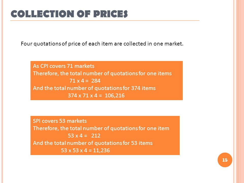 15 Four quotations of price of each item are collected in one market.