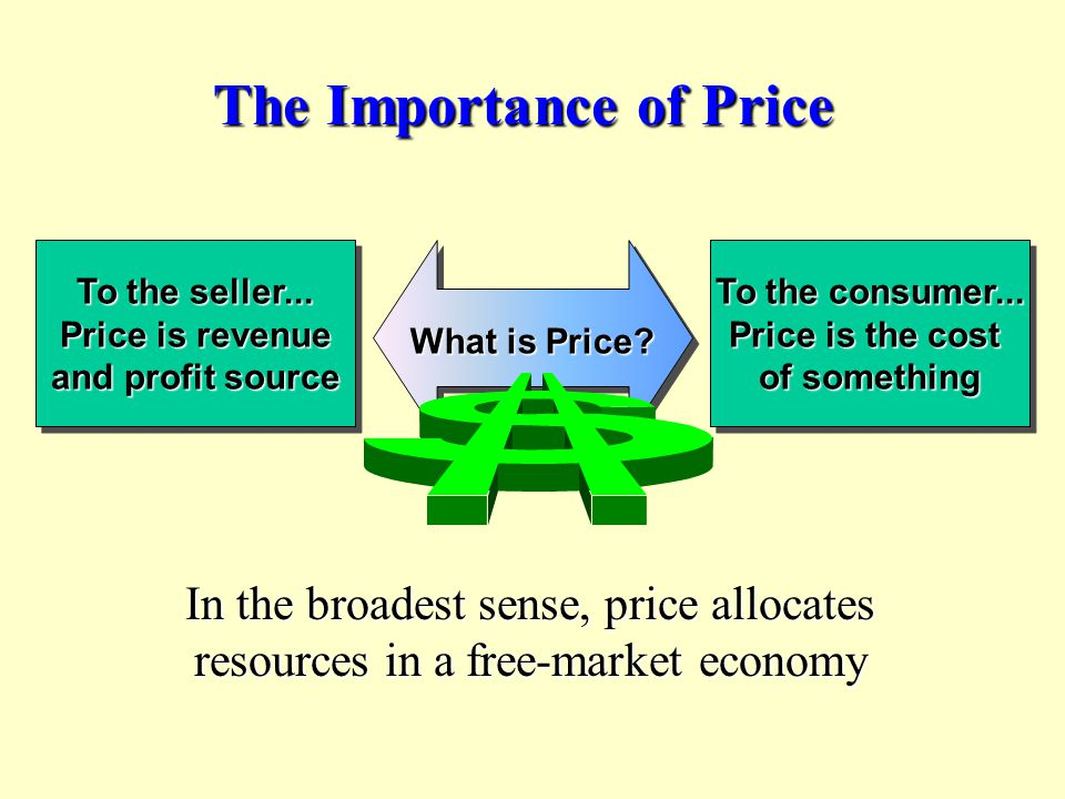 The Importance of Price To the consumer... Price is the cost of something In the broadest sense, price allocates resources in a free-market economy Wh