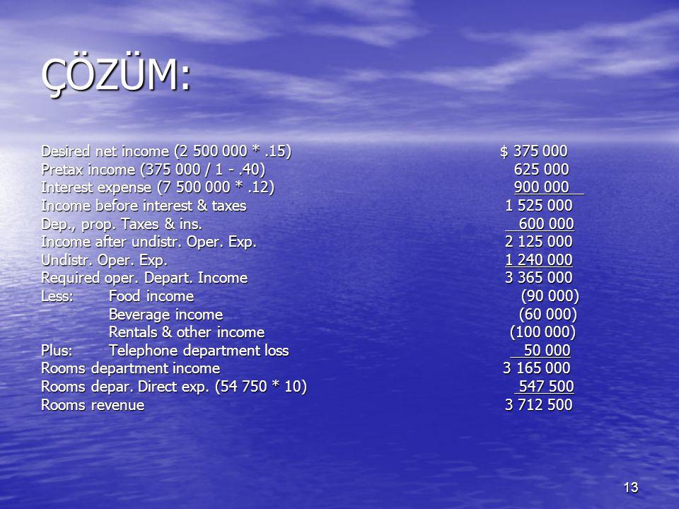 13 ÇÖZÜM: Desired net income (2 500 000 *.15) $ 375 000 Pretax income (375 000 / 1 -.40) 625 000 Interest expense (7 500 000 *.12) 900 000 Income before interest & taxes 1 525 000 Dep., prop.