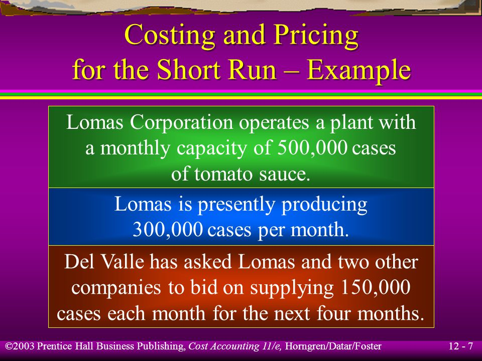 12 - 7 ©2003 Prentice Hall Business Publishing, Cost Accounting 11/e, Horngren/Datar/Foster Costing and Pricing for the Short Run – Example Lomas Corp