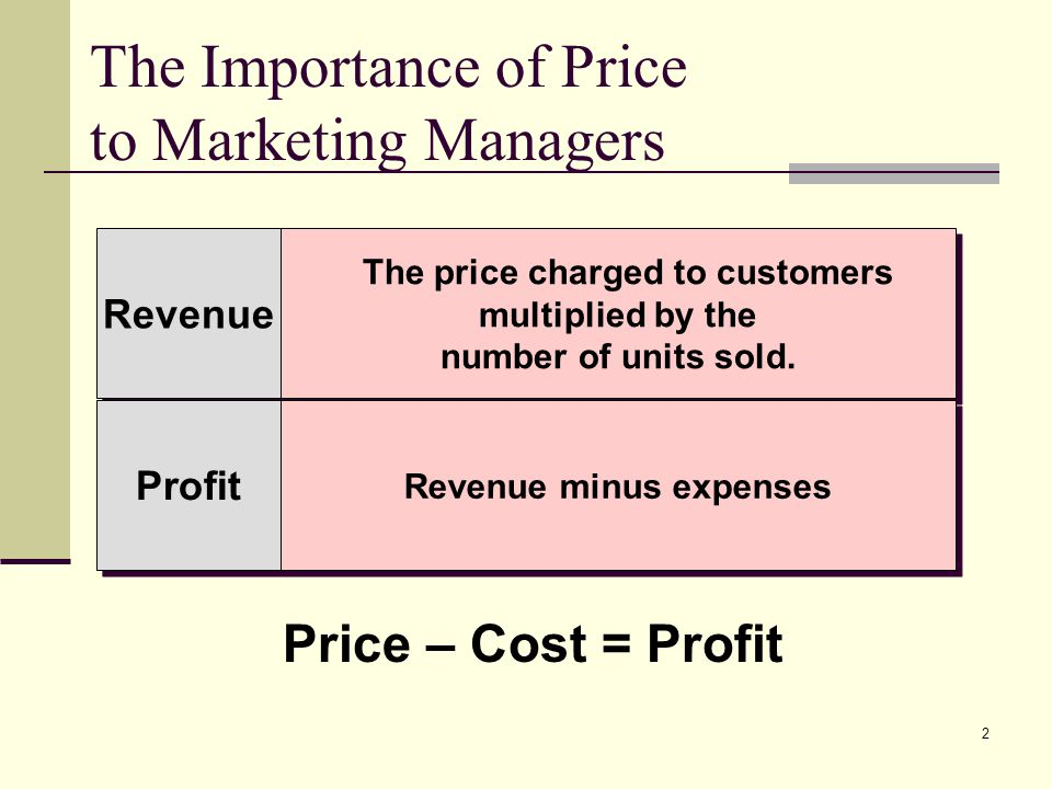 2 The Importance of Price to Marketing Managers Revenue Profit The price charged to customers multiplied by the number of units sold.