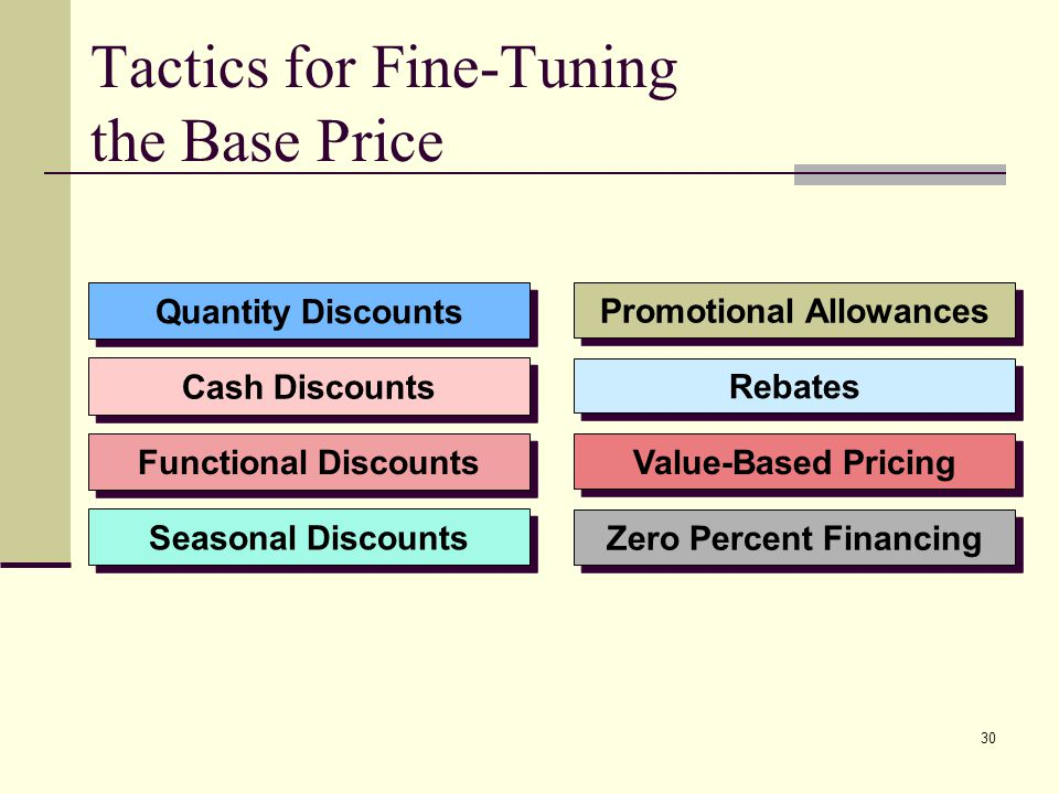 30 Tactics for Fine-Tuning the Base Price Quantity Discounts Cash Discounts Functional Discounts Seasonal Discounts Promotional Allowances Rebates Value-Based Pricing Zero Percent Financing