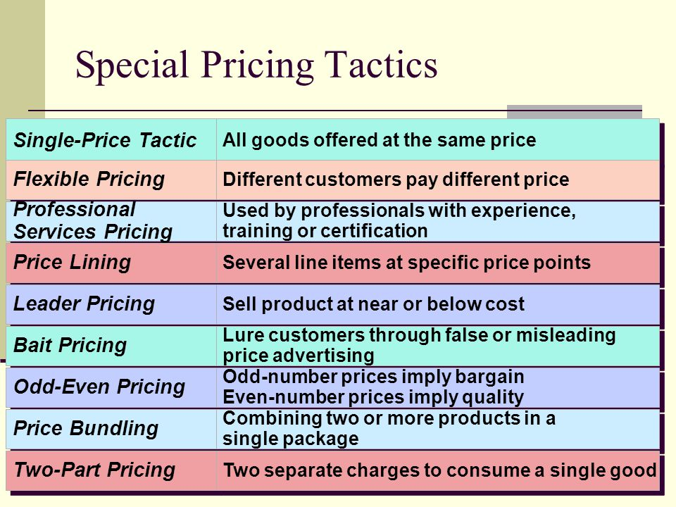 33 Special Pricing Tactics Single-Price Tactic Flexible Pricing Professional Services Pricing Professional Services Pricing Price Lining Leader Pricin