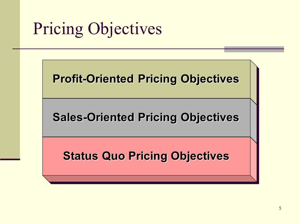 5 Pricing Objectives Profit-Oriented Pricing Objectives Sales-Oriented Pricing Objectives Status Quo Pricing Objectives