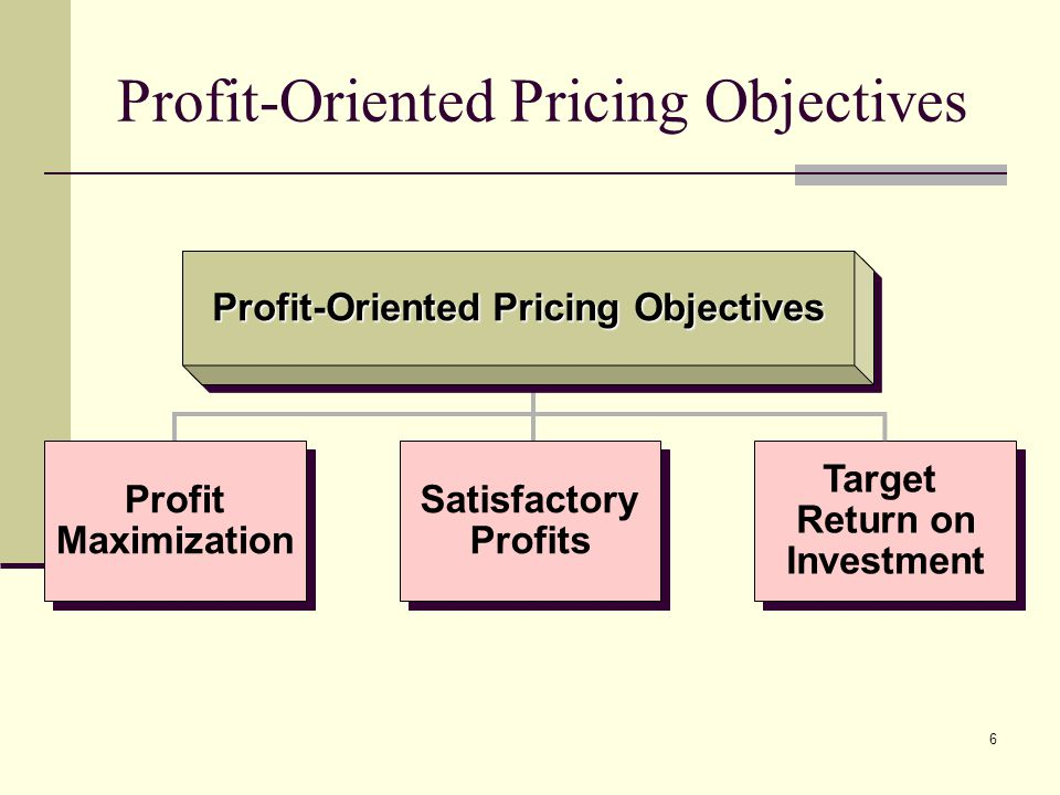6 Profit-Oriented Pricing Objectives Profit Maximization Profit Maximization Satisfactory Profits Target Return on Investment Target Return on Investment