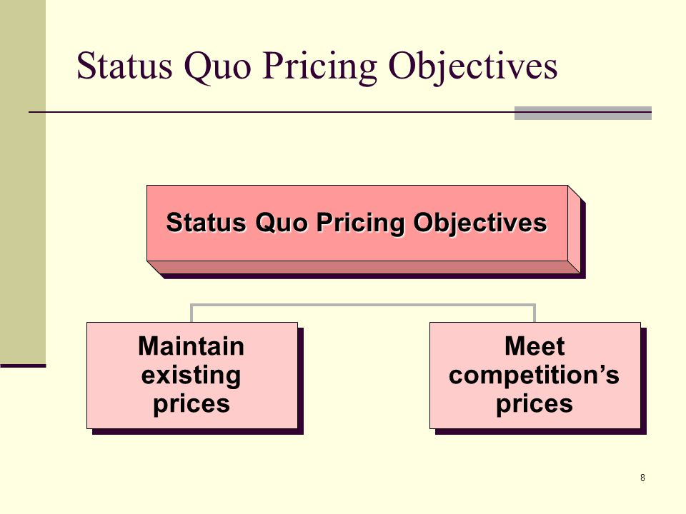 8 Status Quo Pricing Objectives Maintain existing prices Maintain existing prices Meet competitions prices Meet competitions prices Status Quo Pricing Objectives