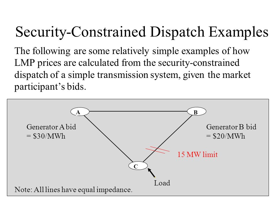 Security-Constrained Dispatch Examples The following are some relatively simple examples of how LMP prices are calculated from the security-constraine