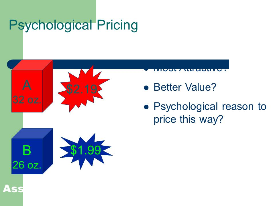 Psychological Pricing Most Attractive.Better Value.