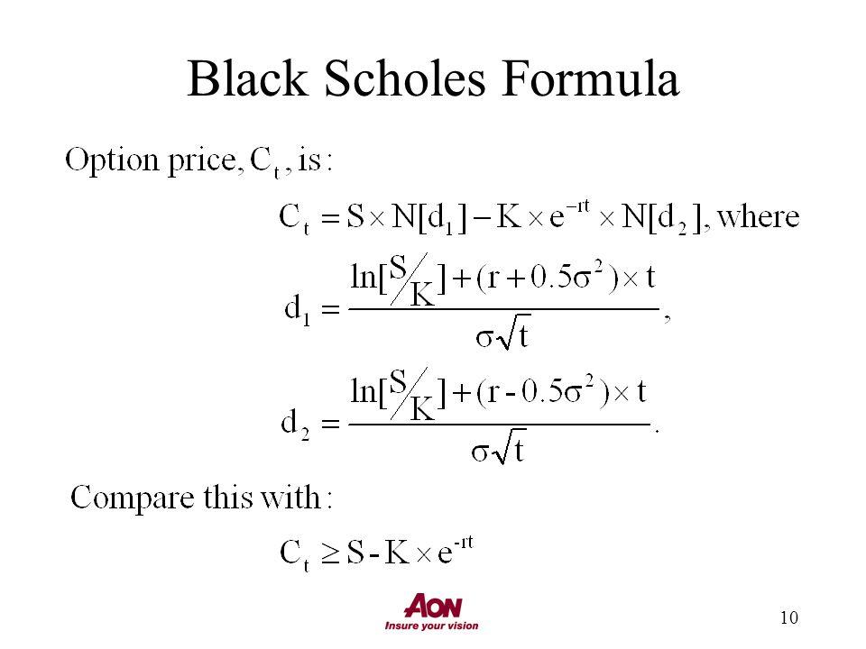 10 Black Scholes Formula