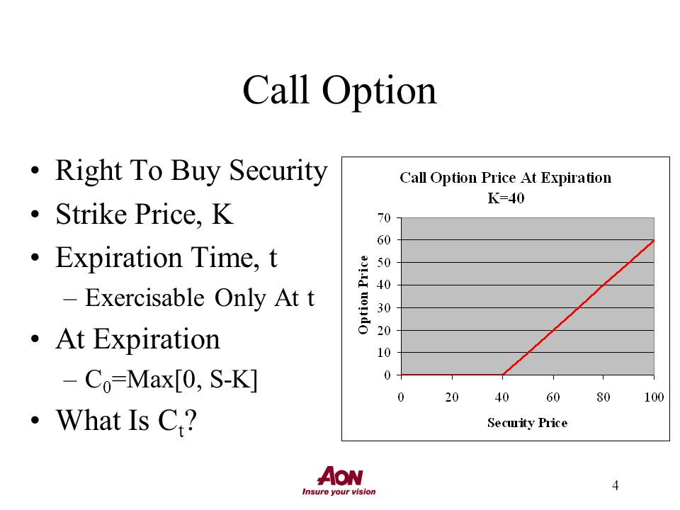 4 Call Option Right To Buy Security Strike Price, K Expiration Time, t –Exercisable Only At t At Expiration –C 0 =Max[0, S-K] What Is C t ?