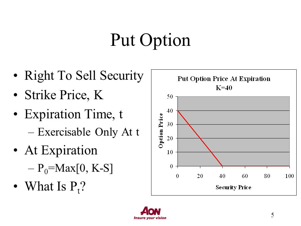 5 Put Option Right To Sell Security Strike Price, K Expiration Time, t –Exercisable Only At t At Expiration –P 0 =Max[0, K-S] What Is P t ?