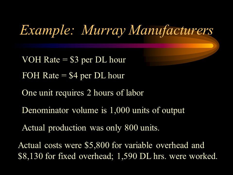 Example: Murray Manufacturers VOH spending variance = $5,800 - ($3 x 1,590 hrs.) $1,030 U VOH efficiency variance = (1,590 hr.