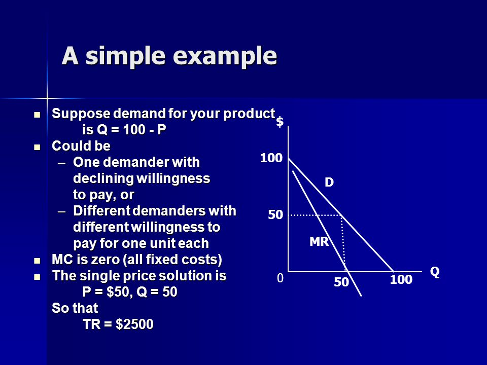A simple example Suppose demand for your product Suppose demand for your product is Q = P Could be Could be –One demander with declining willingness to pay, or –Different demanders with different willingness to different willingness to pay for one unit each MC is zero (all fixed costs) MC is zero (all fixed costs) The single price solution is The single price solution is P = $50, Q = 50 So that TR = $2500 $ Q D MR
