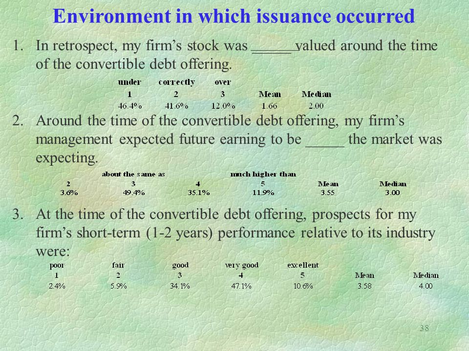 38 1.In retrospect, my firms stock was _____ valued around the time of the convertible debt offering.