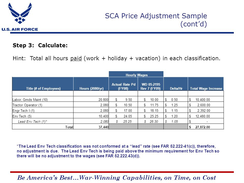 Be Americas Best…War-Winning Capabilities, on Time, on Cost Step 3: Calculate: Hint: Total all hours paid (work + holiday + vacation) in each classification.