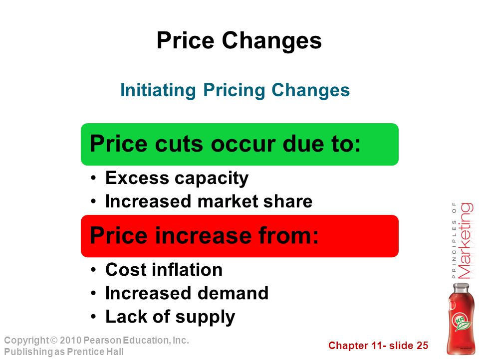 Chapter 11- slide 25 Copyright © 2010 Pearson Education, Inc. Publishing as Prentice Hall Price Changes Initiating Pricing Changes Price cuts occur du