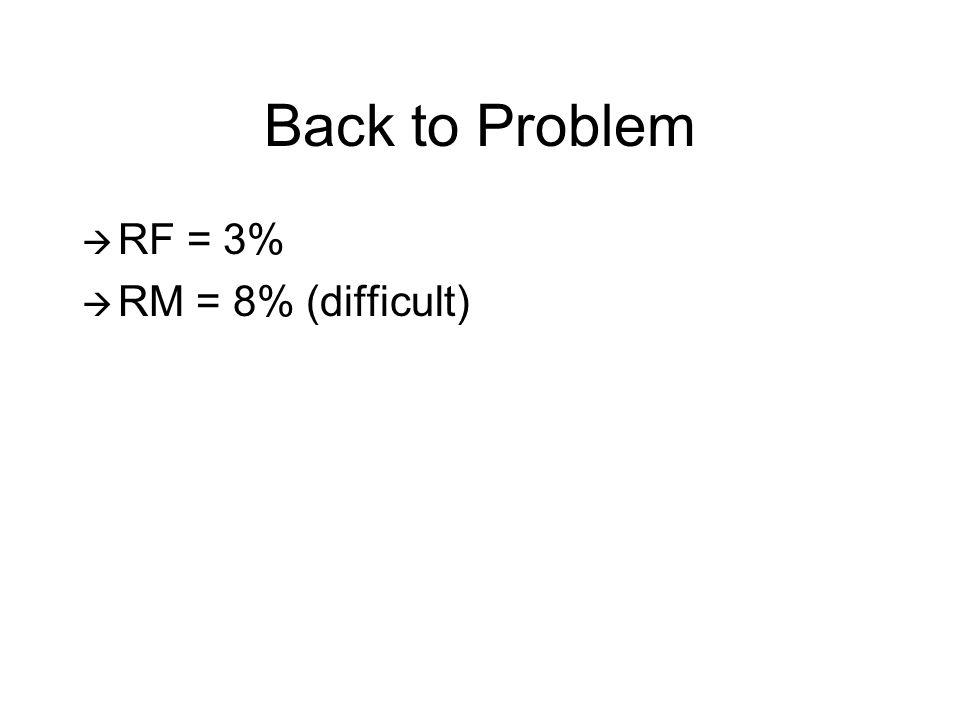 Back to Problem RF = 3% RM = 8% (difficult)