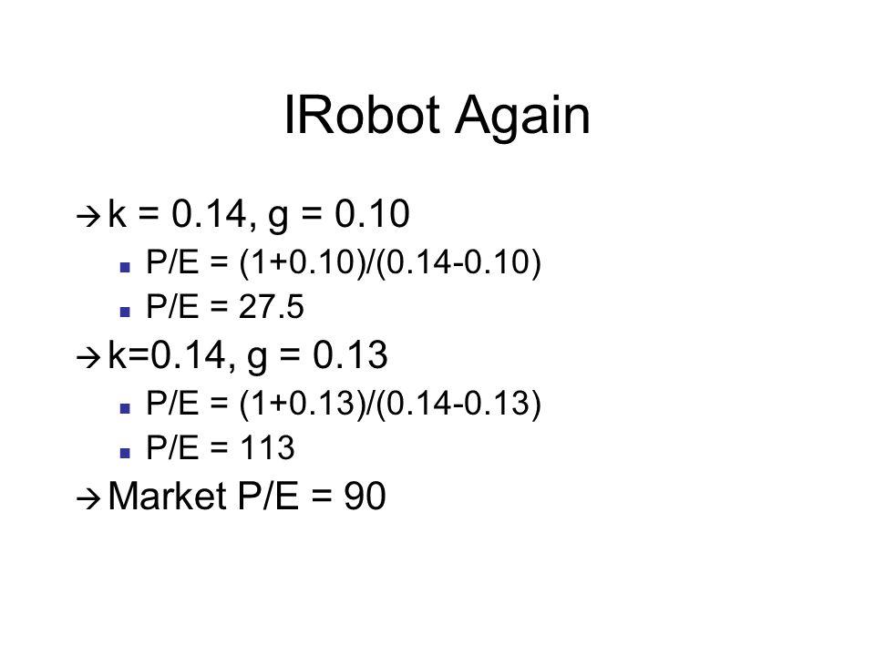 IRobot Again k = 0.14, g = 0.10 P/E = (1+0.10)/(0.14-0.10) P/E = 27.5 k=0.14, g = 0.13 P/E = (1+0.13)/(0.14-0.13) P/E = 113 Market P/E = 90
