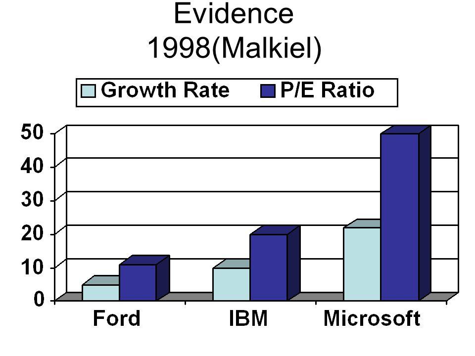 Evidence 1998(Malkiel)